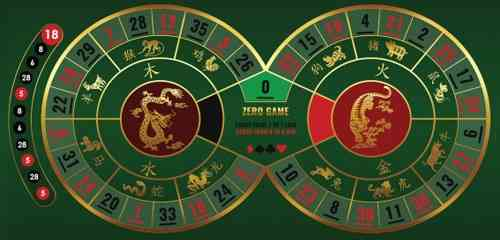 ruleta china