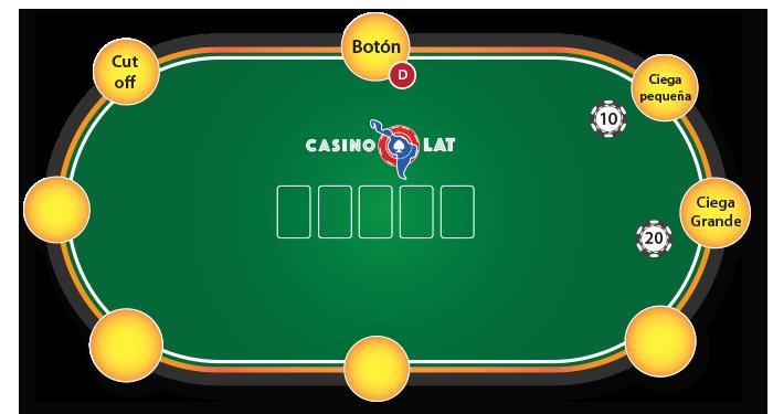 Holdem Poker table