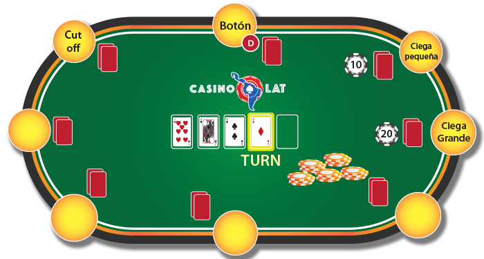 Turn holdem poker