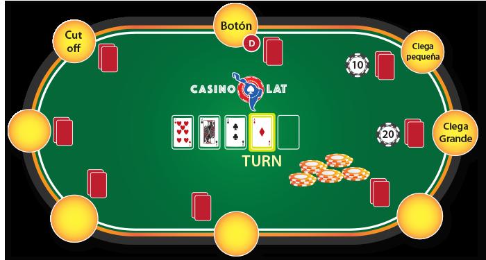 Turn holdem poker